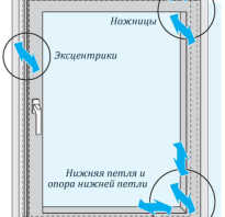Настройка стеклопакетов своими руками