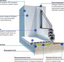 Как правильно установить стеклопакет в пластиковое окно