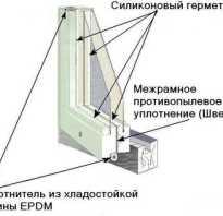 Как правильно установить стеклопакет в деревянном доме