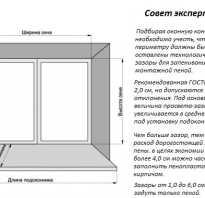 Техника установки пластиковых окон